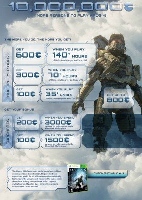 free-microsoft-points-halo4.jpg