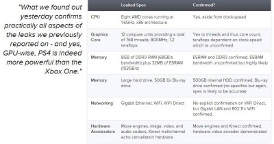 playstation4-PS4-specifications-leaked.jpg
