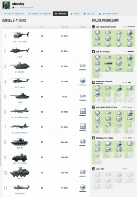 Xbox-HQ_BF3_Vehicle_Stats-Nov13-2011.jpg