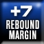 Rebound Margin +7 Achievement