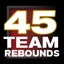 Get 45 Rebounds With Any Team
